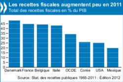 Tax_fr