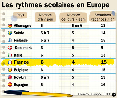 Rythmes_scolaires_article