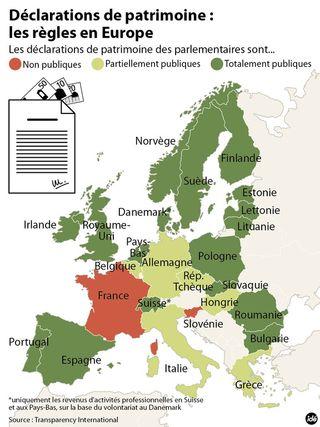Ide-europe-declarationpatrimoine-10894690fmcbx